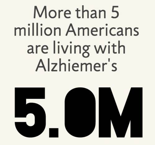Dementia in the United States (INFOGRAPHIC)