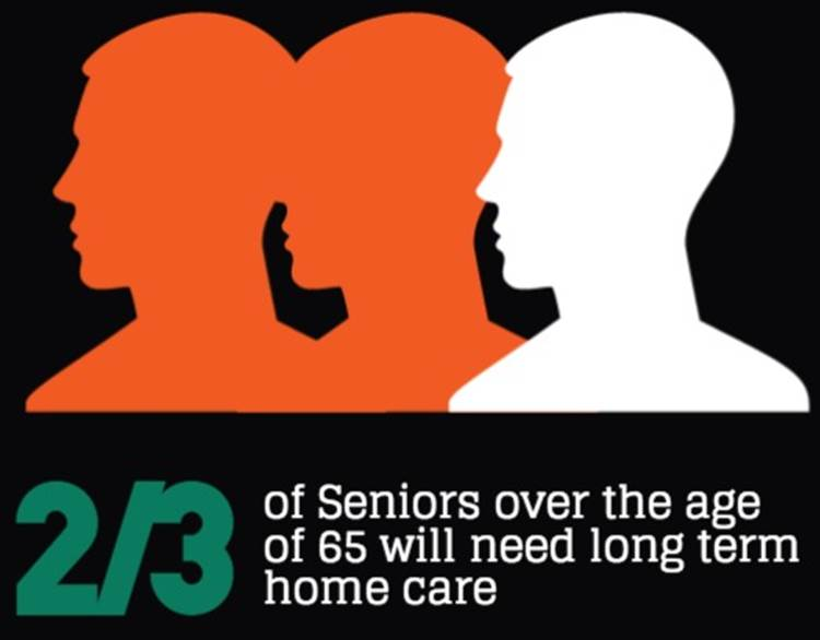 The Cost of Senior Living (INFOGRAPHIC)