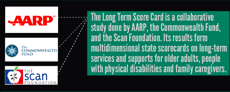 Senior Care Scorecard (INFOGRAPHIC)